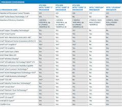 intel 5th generation 14nm broadwell core processors specs