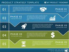 product strategy template strategy templates pinterest