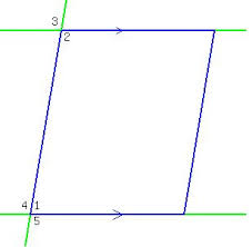 Adjacent Interior Angles Solution The Measure Of An Angle Of A Parallelogram Is 18 Degrees