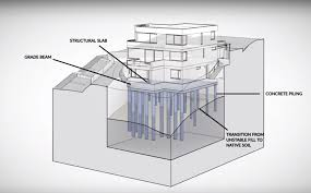 infill foundation for a four story passive house protradecraft
