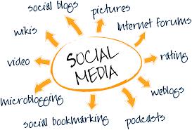 social media plan smo services noida seo tips