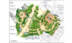 architectural site plan development site plans land use planning circulation plans