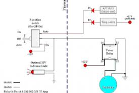 wiring diagram of electric stand fan wiring diagram