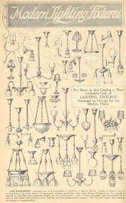 a selection of lights from the aladdin 1916 furnishings catalog