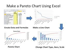 pareto charts in excel