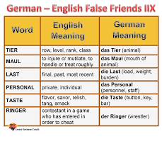 same words different meanings learn german coach on twitter another set for false friends words