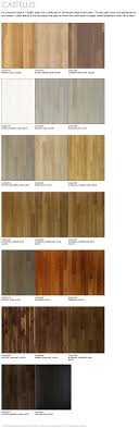 wood flooring design ideas best home design ideas stylesyllabus us