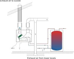 air to water heat pump swimming pool heat pump ground source