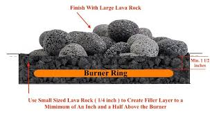How To Use A Firepit How To Use Large Lava Stones In Your Pit The Magic Of