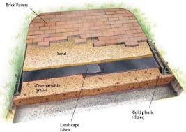 How To Install Pavers For A Patio How To Install Patio Pavers Beautiful Photo Of Building A Patio