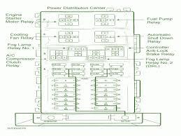 1998 jeep grand cherokee engine fuse box diagram 1998 jeep