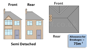 average square footage of a 5 bedroom house roofing prices new roof estimates u0026 roof repair costs by roofers