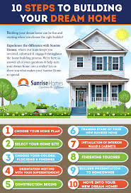 10 steps to building your dream home with sunrise homes sunrise