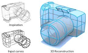 true2form 3d curve networks from 2d sketches via selective