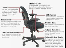 steelcase leap 1 office chair u2013 unisource office furniture parts inc