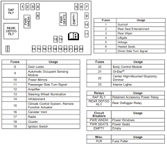 wiring diagram for a 2008 escalade circuit and wiring diagram
