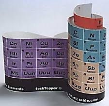 Periodic Table Project Ideas 3d Periodic Desktopper Table Of The Elements