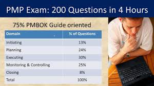 pmp exam questions and answers webinar youtube
