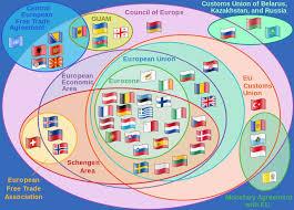 Council Of European Union History European Integration Oneeurope