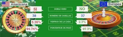 Ganar Ruleta Casino Sistemas Estrategias Y Trucos Para - las mejores estrategias y apuestas para jugar a ruleta online