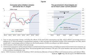 irish economy 2015 2014 facts innovation news japan economic forecast summary november 2017 oecd