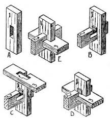 woodwork joints 15
