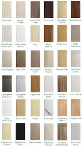 facelifters cabinet refacing replace kitchen cabinet doors only