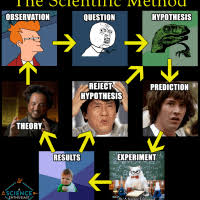 Conspiracy Meme - conspiracy meme archives a science enthusiast