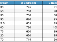 Utility Cost For 1 Bedroom Apartment Average Gas Bill For 1 Bedroom Apartment Uk Bedroom Review Design
