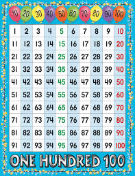 number chart numbers 1 100 calloway house