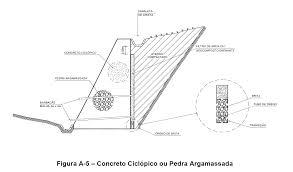 Extreme 24) Muro de Arrimo - LAN - LUIZ A. NARESI JR &HT53