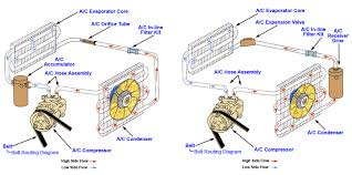 there are three types of air conditioning systems orifice tube