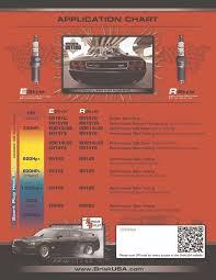 hemi vehicles brisk spark plug application charts application