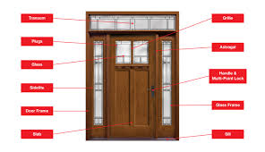 can you use an existing door for a barn door replacement parts therma tru doors