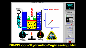 hydraulic engineering fluid power training