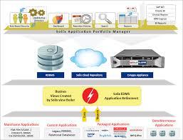 solix application portfolio manager solix technologies inc