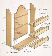 Spice Rack Including Spices Spice Rack Canadian Woodworking Magazine