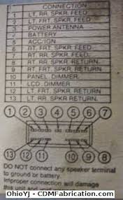 1995 jeep stereo wiring diagram radio will not save settings jeepforum com