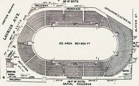 Stadium Floor Plans File Ottawa Arena Plan 1907 Jpg Wikimedia Commons