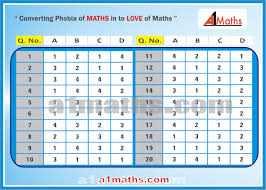 jee mains 2017 answers key paper code set a b c d solutions