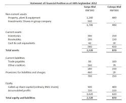 Consolidated Balance Sheet Template Jackie S Point Of View Business Combinations Consolidated