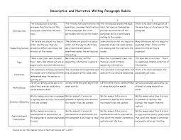 descriptive u0026 narrative writing rubric paragraph rubrics
