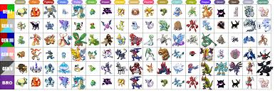 rttp the pokemon all 721 of them and counting page 10 neogaf