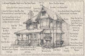 two craftsman craftsman bungalow details on a 2 house by built4ever on