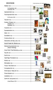how to write an art history paper best 25 art history timeline ideas on pinterest art history art movements timeline google search