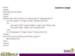 html layout header content footer web design html basic robertus setiawan aji nugroho references