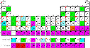 radioactive elements on the periodic table file monoisotopic mononuclidic radioactive elements svg