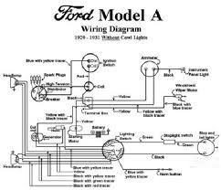 model a ford wiring diagram wiring diagram and schematic diagram
