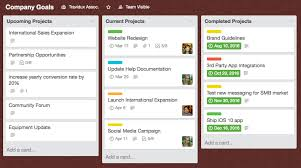 Pump It Up Invitation Card Board Basics Getting Started With Trello