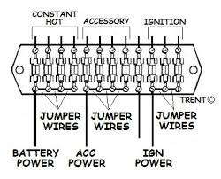fuse panel ignition switches etc how to wire stuff up under